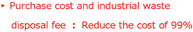 Environmental measures Reduce load No industrial waste Cost reduction